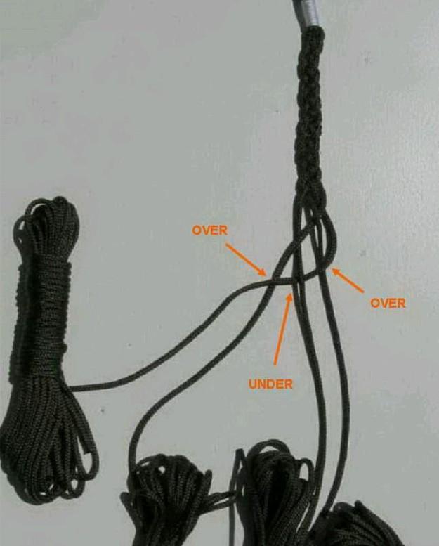 Figure 11 - Sennit