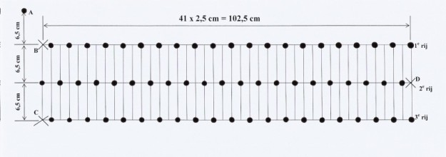 Figure 1A - The Pattern